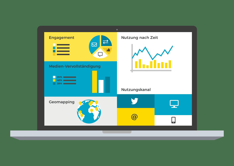 Datavisualisation ist ein wichtiger Bestandteil der Wedia Lösung