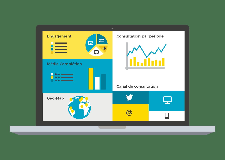 La datavisualisation est une composante importante de la solution Wedia