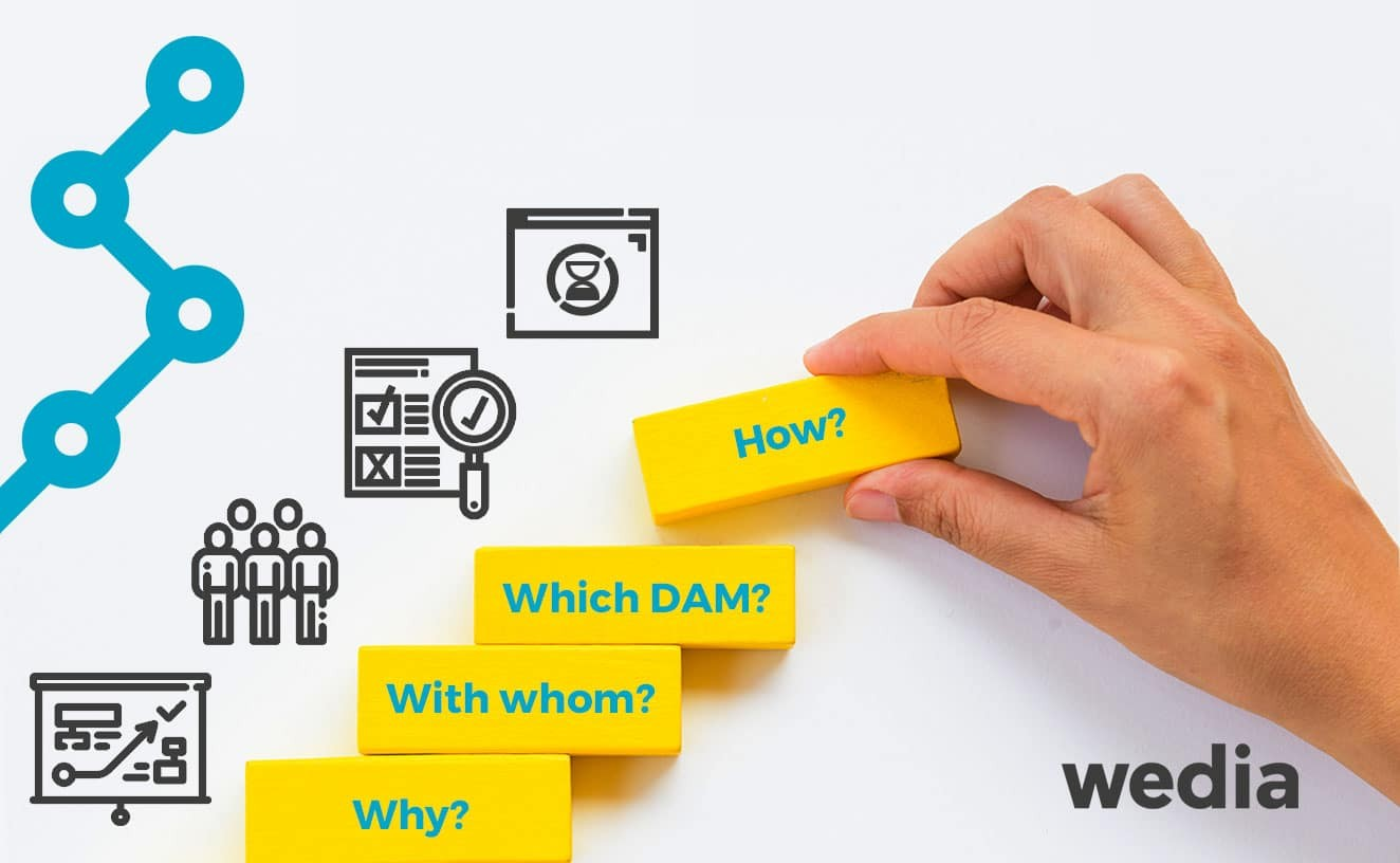 4 steps to kick off DAM project