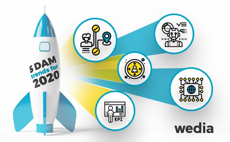 5 DAM Trends im Jahr 2020