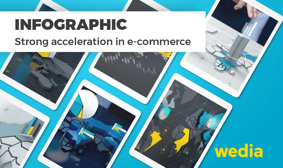Infographic of e-commerce during COVID-19, illustration