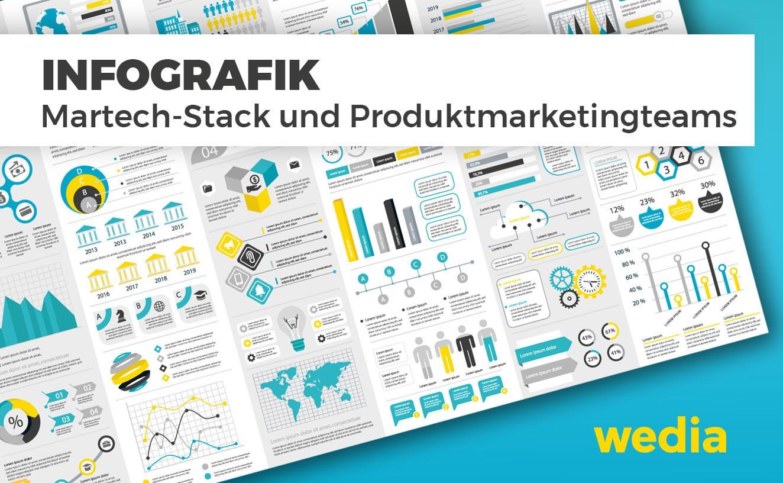 Die Rolle des DAMs (Marketing) im Martech-Stacks von Produktmarketingteams