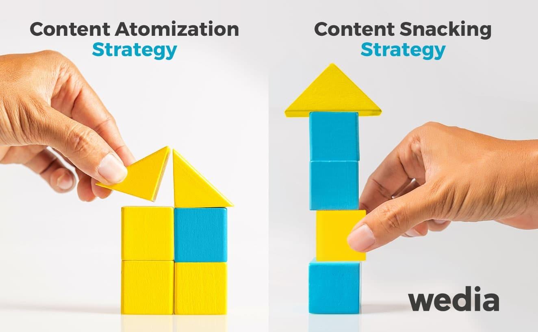 DAM pour Atomic Content et Content Snacking