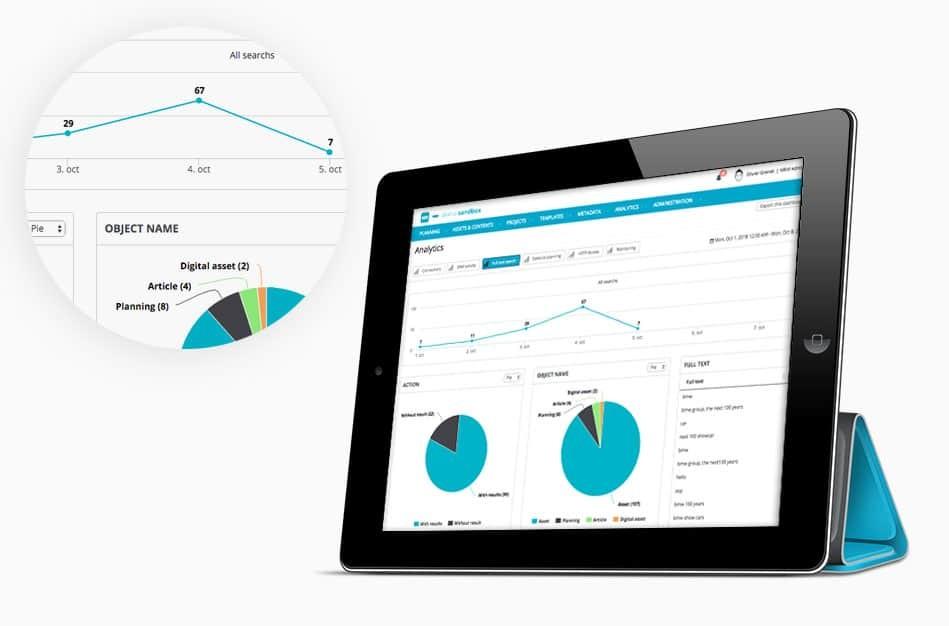 Wedia - Digital eXperience Management : Bénéficiez d'une vision claire et centrée sur les médias de l'efficacité de vos actions marketing sur l'ensemble des canaux