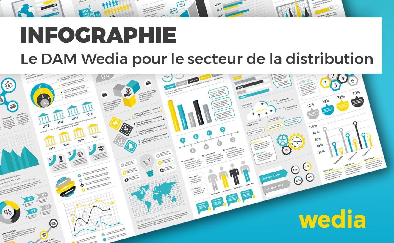 Wedia - INFOGRAPHIE : CHIFFRES CLÉS DU DAM